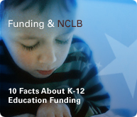 Funding and No Child Left Behind. 10 Facts About K-12 Education Funding.